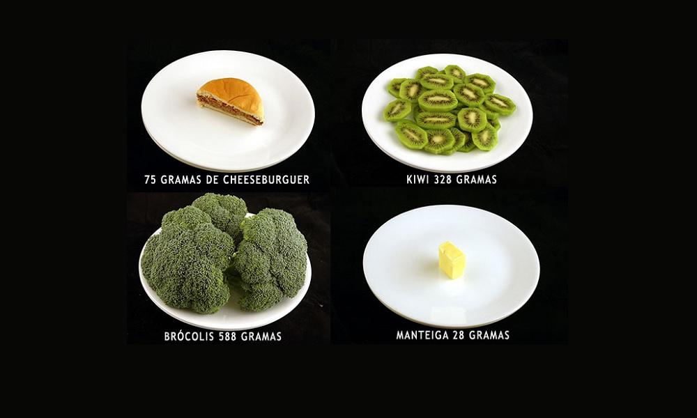 Quanto são 200 calorias? Experimento revela com diferentes tipos de comidas